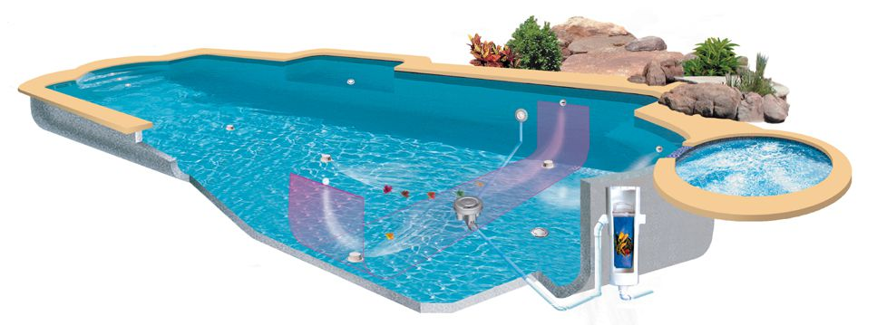 Pcc 2000 The Automatic Cleaning System For Concrete Pools