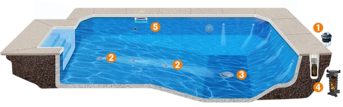Vanquish - The  automatic  cleaning  system for  Liner  pools